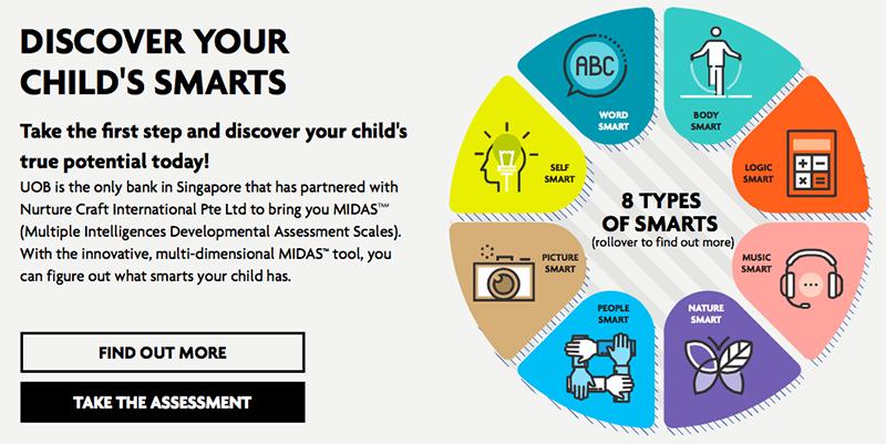 UOB KidSmart Programme